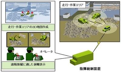 防衛装備庁.jpg